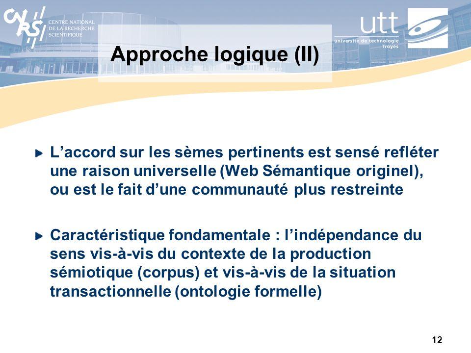 12 Approche logique (II) Laccord sur les sèmes pertinents est sensé refléter une raison universelle (Web Sémantique originel), ou est le fait dune com