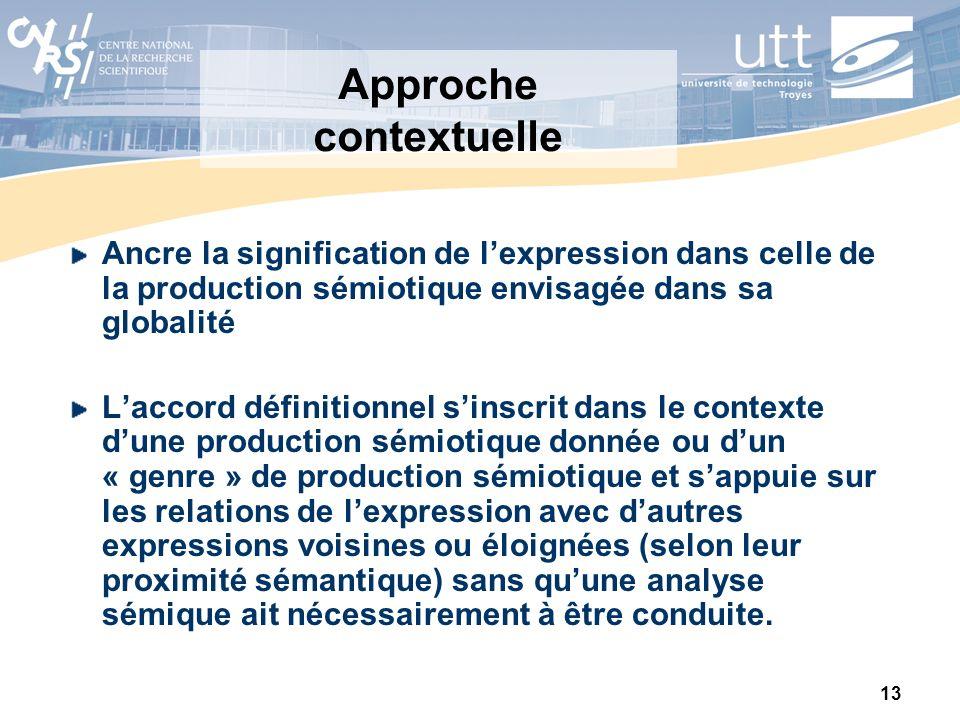 13 Approche contextuelle Ancre la signification de lexpression dans celle de la production sémiotique envisagée dans sa globalité Laccord définitionne
