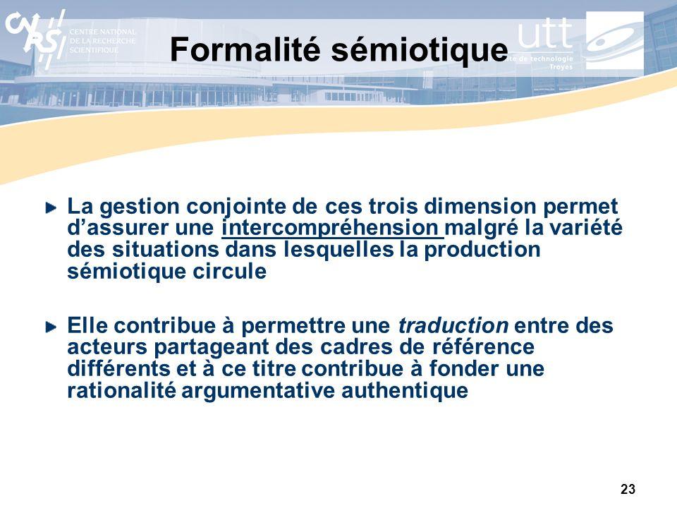 23 Formalité sémiotique La gestion conjointe de ces trois dimension permet dassurer une intercompréhension malgré la variété des situations dans lesqu