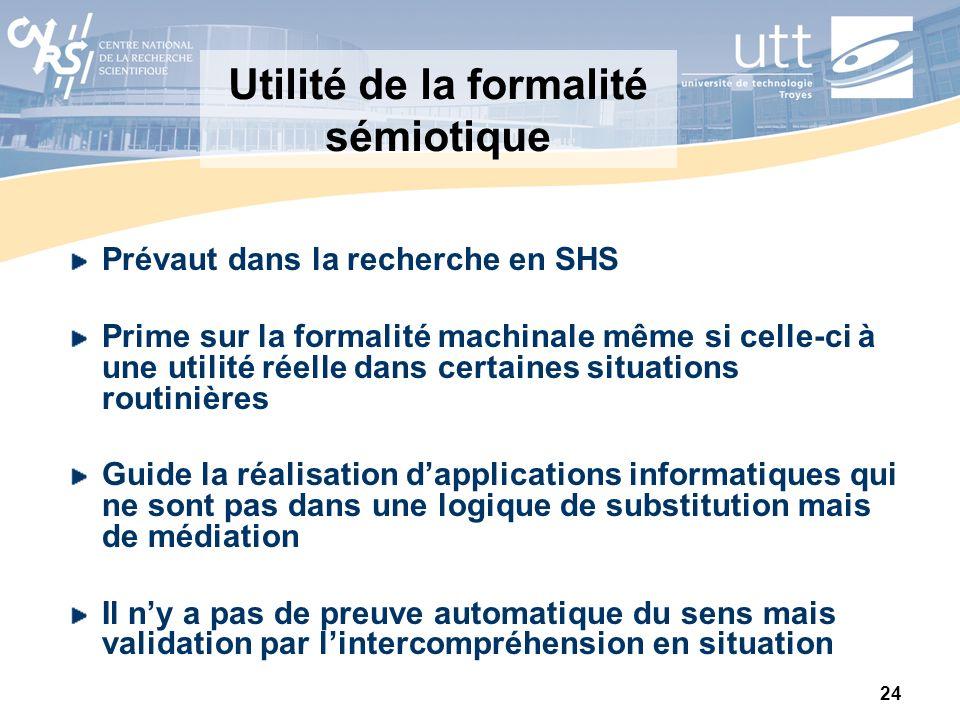 24 Utilité de la formalité sémiotique Prévaut dans la recherche en SHS Prime sur la formalité machinale même si celle-ci à une utilité réelle dans cer