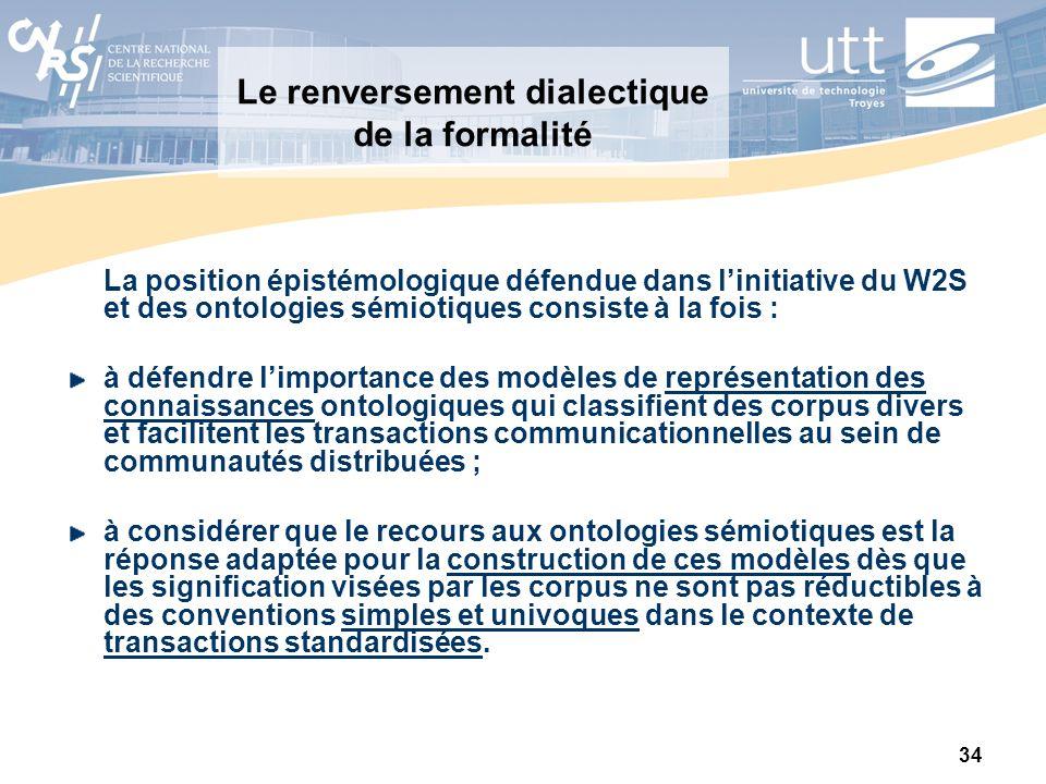 34 Le renversement dialectique de la formalité La position épistémologique défendue dans linitiative du W2S et des ontologies sémiotiques consiste à l