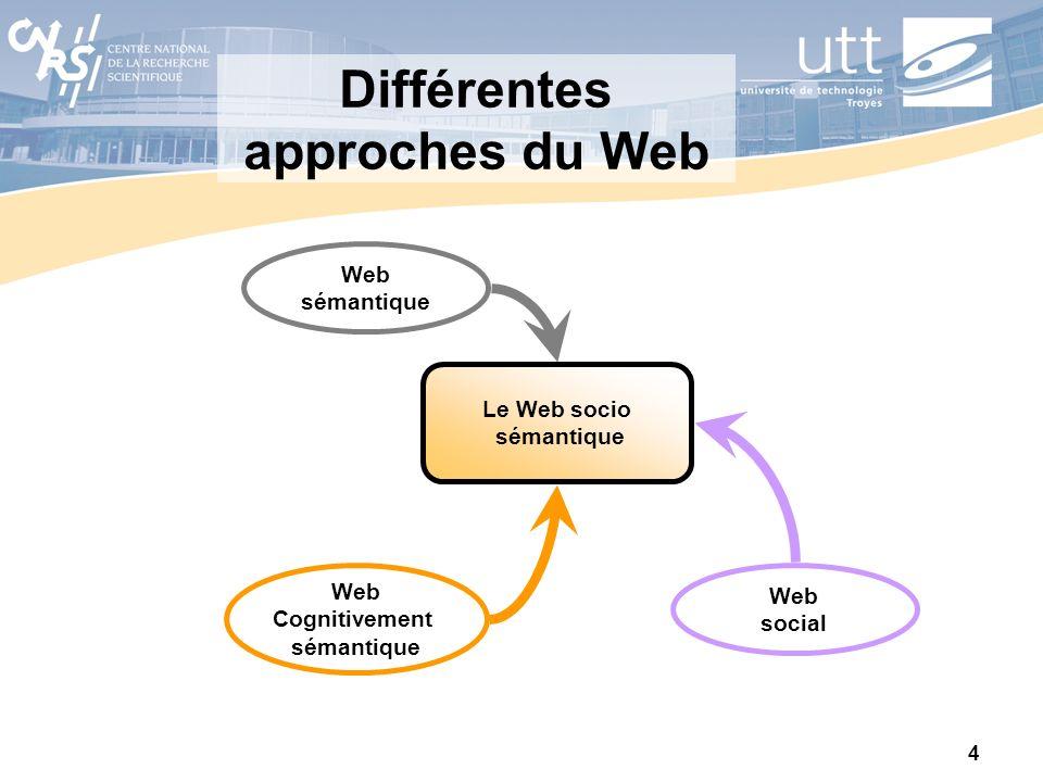 4 Différentes approches du Web Le Web socio sémantique Web sémantique Web social Web Cognitivement sémantique