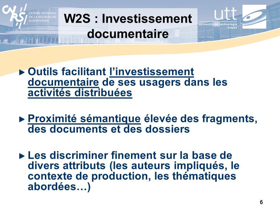 6 W2S : Investissement documentaire Outils facilitant linvestissement documentaire de ses usagers dans les activités distribuées Proximité sémantique
