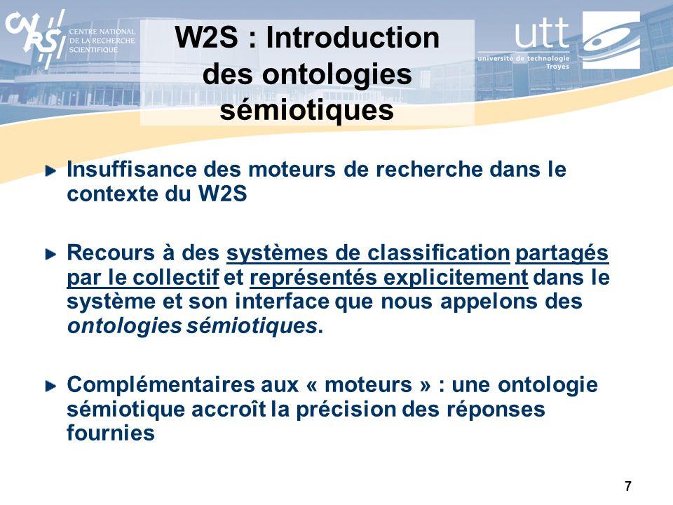 7 W2S : Introduction des ontologies sémiotiques Insuffisance des moteurs de recherche dans le contexte du W2S Recours à des systèmes de classification