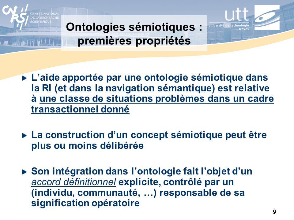 9 Ontologies sémiotiques : premières propriétés Laide apportée par une ontologie sémiotique dans la RI (et dans la navigation sémantique) est relative