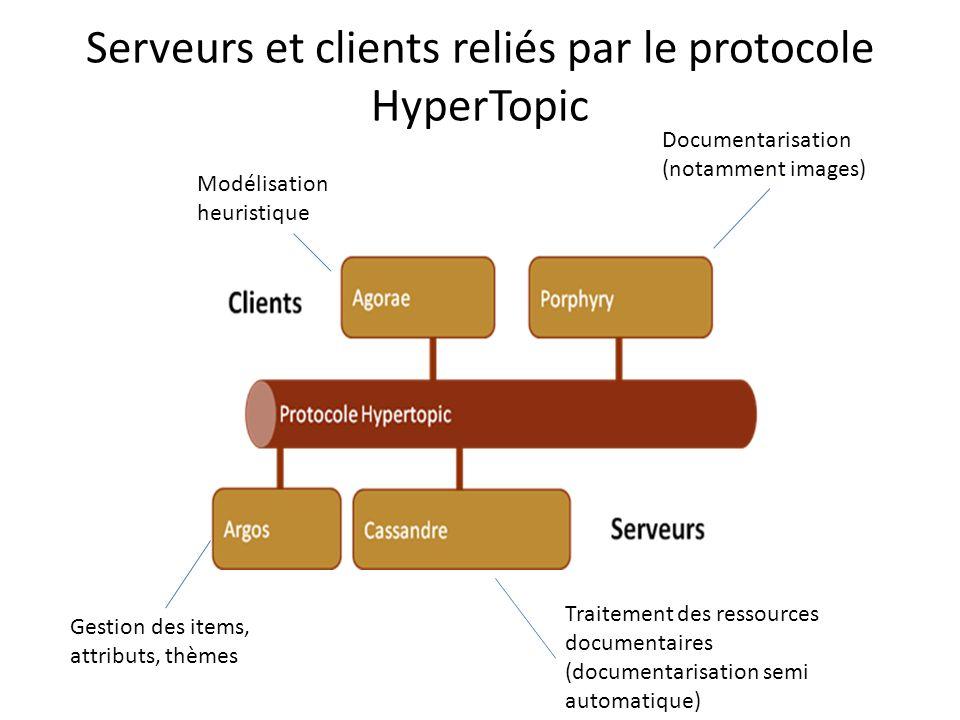 Serveurs et clients reliés par le protocole HyperTopic Gestion des items, attributs, thèmes Traitement des ressources documentaires (documentarisation semi automatique) Modélisation heuristique Documentarisation (notamment images)