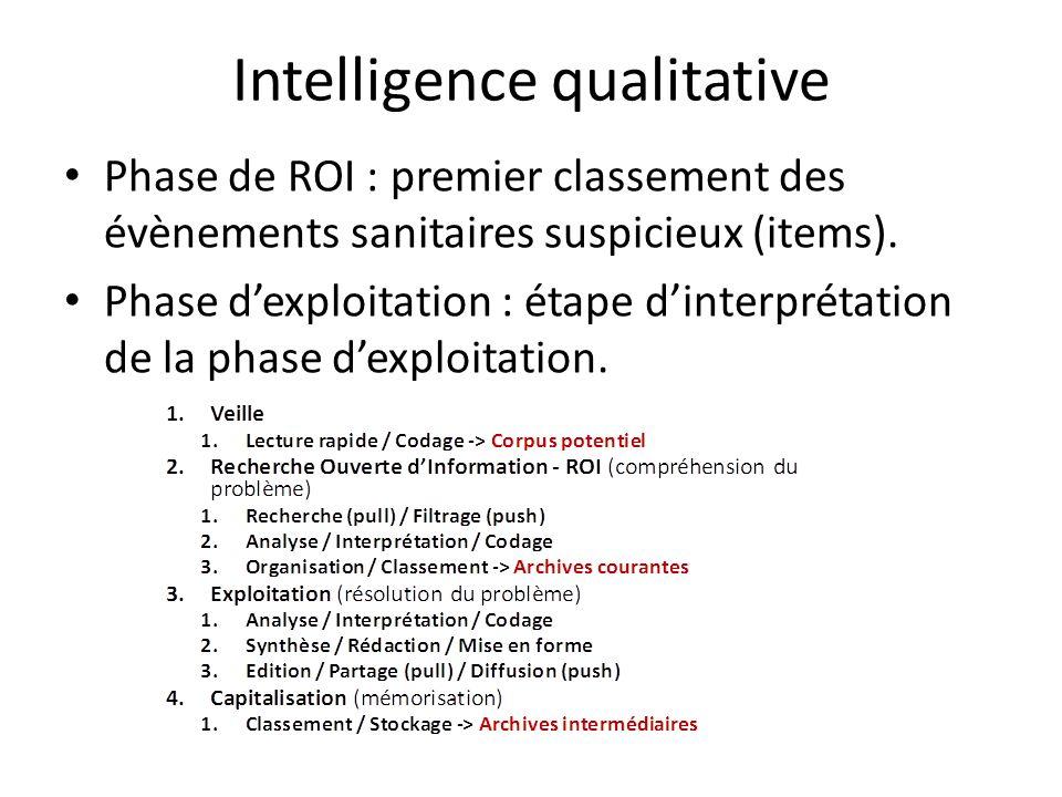 Intelligence qualitative Phase de ROI : premier classement des évènements sanitaires suspicieux (items).