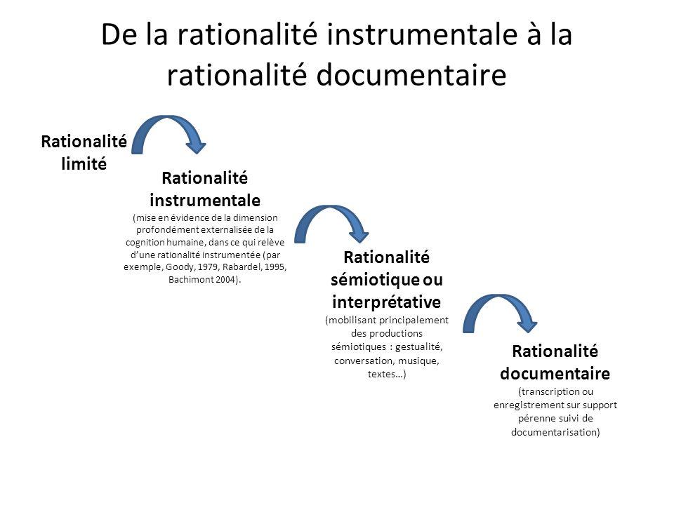 De la rationalité instrumentale à la rationalité documentaire Rationalité instrumentale (mise en évidence de la dimension profondément externalisée de la cognition humaine, dans ce qui relève dune rationalité instrumentée (par exemple, Goody, 1979, Rabardel, 1995, Bachimont 2004).