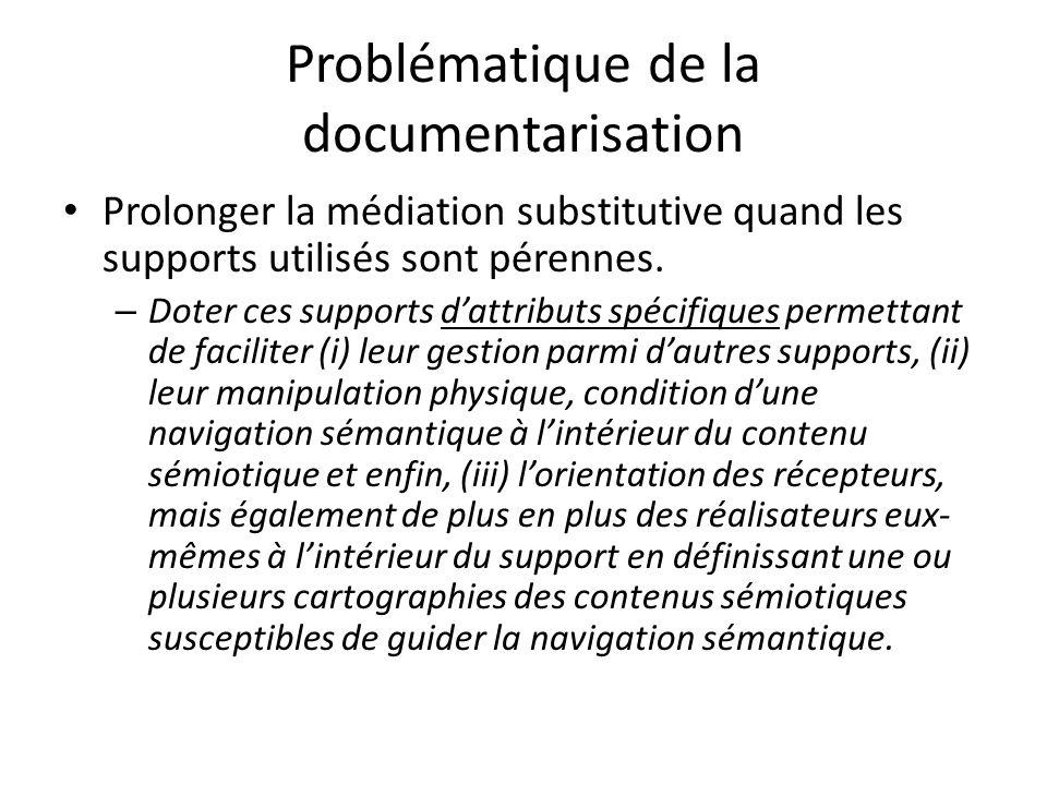 Problématique de la documentarisation Prolonger la médiation substitutive quand les supports utilisés sont pérennes.