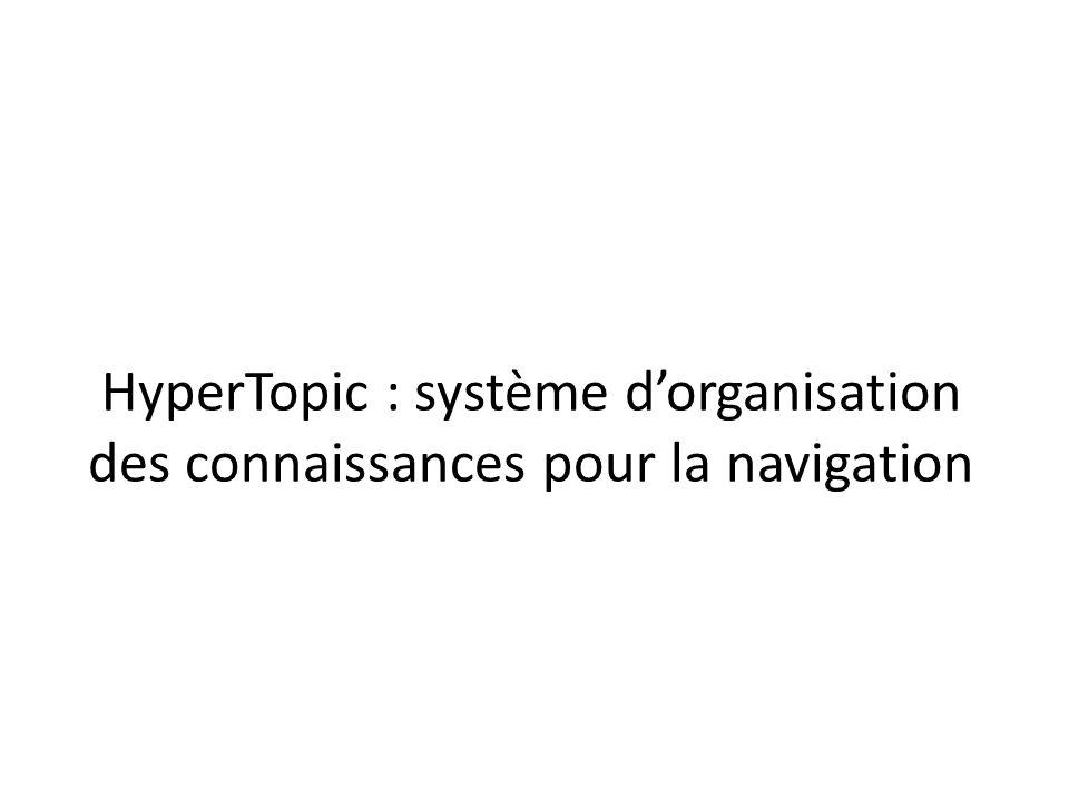 HyperTopic : système dorganisation des connaissances pour la navigation