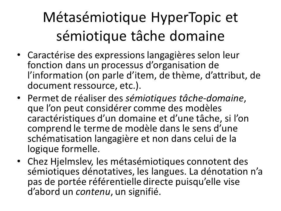 Métasémiotique HyperTopic et sémiotique tâche domaine Caractérise des expressions langagières selon leur fonction dans un processus dorganisation de l
