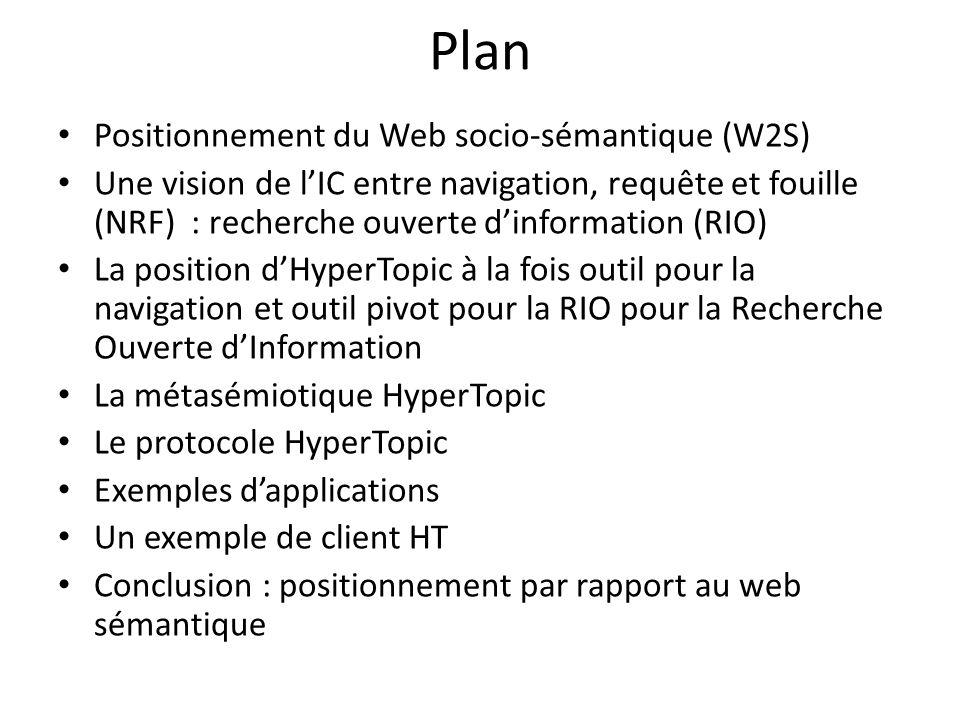 Plan Positionnement du Web socio-sémantique (W2S) Une vision de lIC entre navigation, requête et fouille (NRF) : recherche ouverte dinformation (RIO)