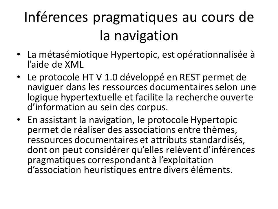 Inférences pragmatiques au cours de la navigation La métasémiotique Hypertopic, est opérationnalisée à laide de XML Le protocole HT V 1.0 développé en