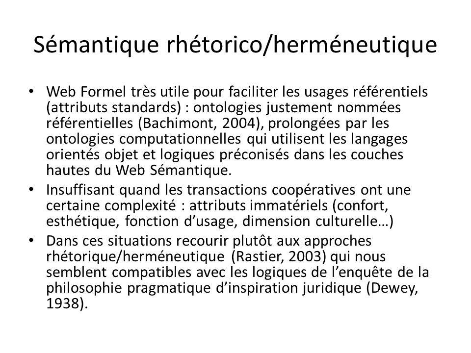 Sémantique rhétorico/herméneutique Web Formel très utile pour faciliter les usages référentiels (attributs standards) : ontologies justement nommées r