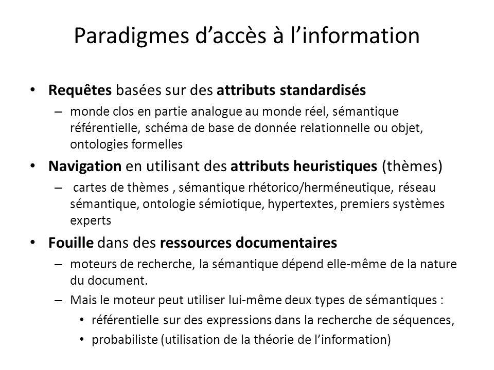 Paradigmes daccès à linformation Requêtes basées sur des attributs standardisés – monde clos en partie analogue au monde réel, sémantique référentiell