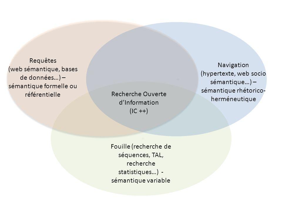 Requêtes (web sémantique, bases de données…) – sémantique formelle ou référentielle Navigation (hypertexte, web socio sémantique…) – sémantique rhétor