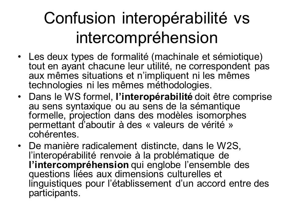 Deux paradigmes Cest en ce sens que lapproche sémiotique soppose théoriquement et techniquement à la sémantique formelle et ne requiert ni les mêmes outils ni les même méthodes.