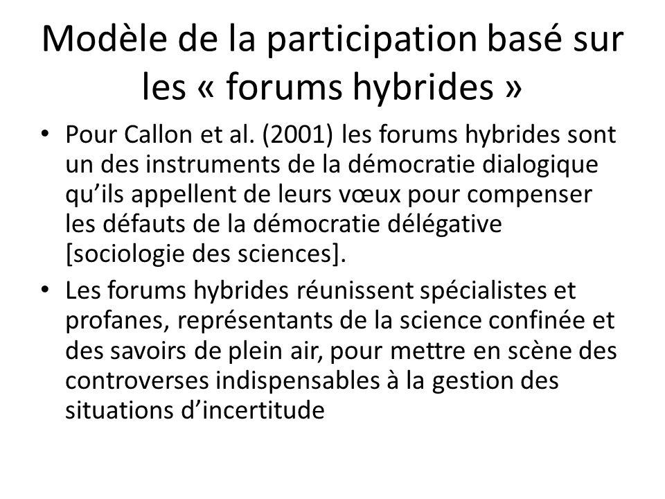 Modèle de la participation basé sur les « forums hybrides » Pour Callon et al.