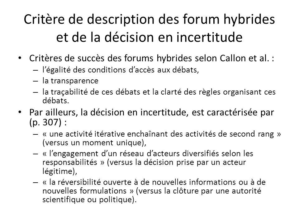 Critère de description des forum hybrides et de la décision en incertitude Critères de succès des forums hybrides selon Callon et al.
