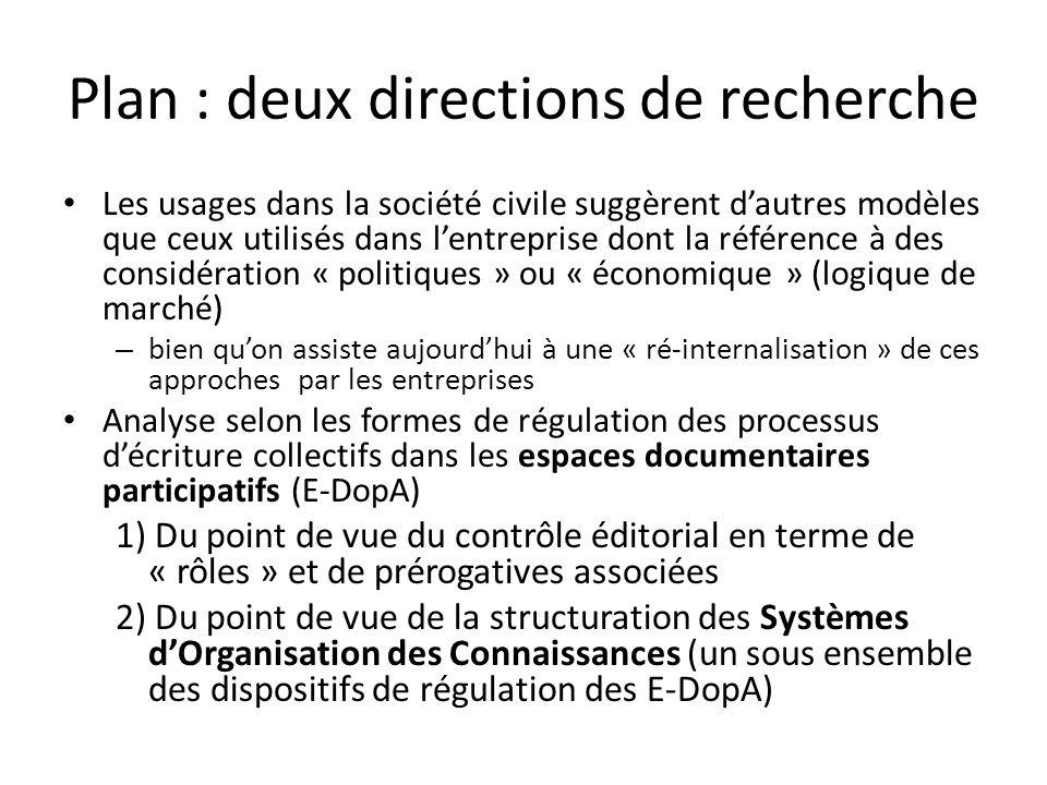 Plan : deux directions de recherche Les usages dans la société civile suggèrent dautres modèles que ceux utilisés dans lentreprise dont la référence à des considération « politiques » ou « économique » (logique de marché) – bien quon assiste aujourdhui à une « ré-internalisation » de ces approches par les entreprises Analyse selon les formes de régulation des processus décriture collectifs dans les espaces documentaires participatifs (E-DopA) 1) Du point de vue du contrôle éditorial en terme de « rôles » et de prérogatives associées 2) Du point de vue de la structuration des Systèmes dOrganisation des Connaissances (un sous ensemble des dispositifs de régulation des E-DopA)