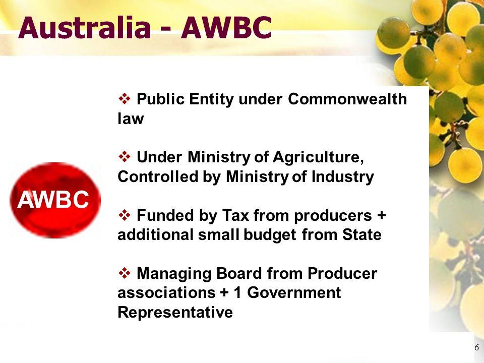 Cliquez et modifiez le titre Cliquez pour modifier les styles du texte du masque Deuxième niveau Troisième niveau Quatrième niveau Cinquième niveau 7 Australia - AWBC AWBC Main missions : - National Marketing Strategies - Micro-zoning - Legal Action - Control production & labelling