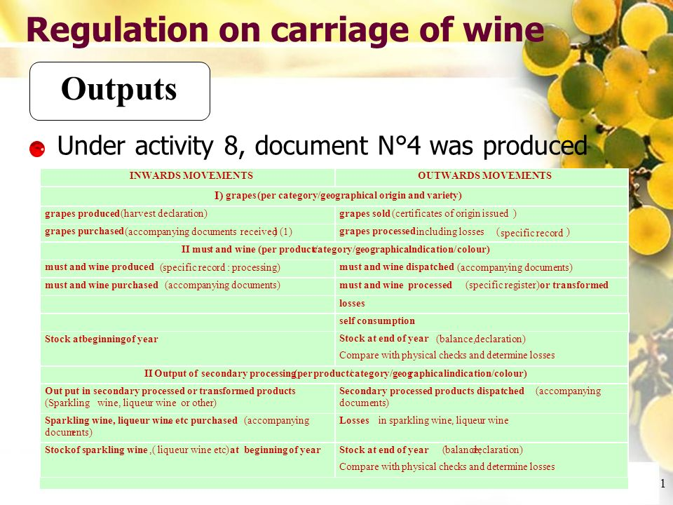 Cliquez et modifiez le titre Cliquez pour modifier les styles du texte du masque Deuxième niveau Troisième niveau Quatrième niveau Cinquième niveau 1 Regulation on carriage of wine Outputs Under activity 8, document N°4 was produced