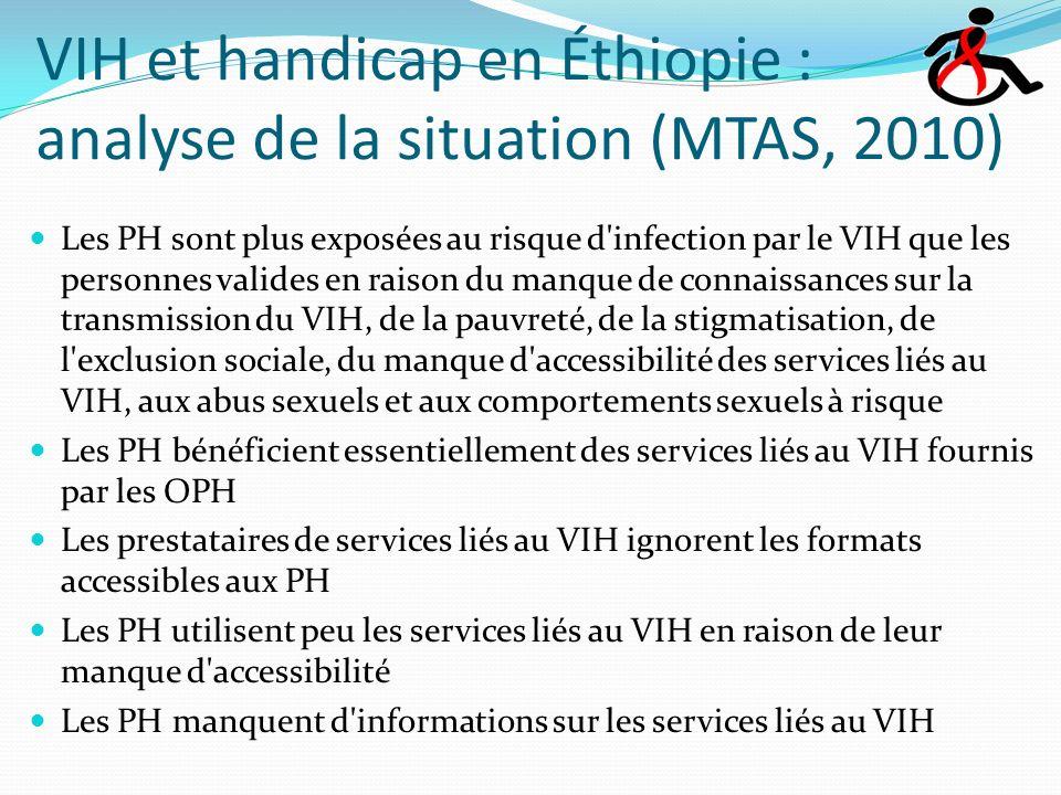 VIH et handicap en Éthiopie : analyse de la situation (MTAS, 2010) Les PH sont plus exposées au risque d infection par le VIH que les personnes valides en raison du manque de connaissances sur la transmission du VIH, de la pauvreté, de la stigmatisation, de l exclusion sociale, du manque d accessibilité des services liés au VIH, aux abus sexuels et aux comportements sexuels à risque Les PH bénéficient essentiellement des services liés au VIH fournis par les OPH Les prestataires de services liés au VIH ignorent les formats accessibles aux PH Les PH utilisent peu les services liés au VIH en raison de leur manque d accessibilité Les PH manquent d informations sur les services liés au VIH