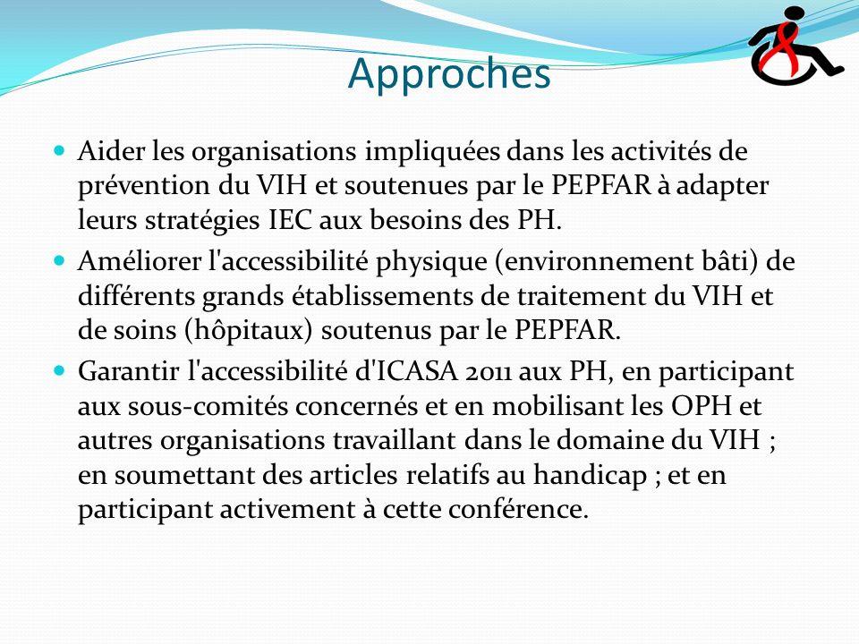 Approches Aider les organisations impliquées dans les activités de prévention du VIH et soutenues par le PEPFAR à adapter leurs stratégies IEC aux besoins des PH.