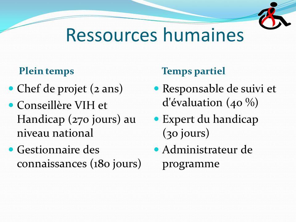 Ressources humaines Plein temps Temps partiel Chef de projet (2 ans) Conseillère VIH et Handicap (270 jours) au niveau national Gestionnaire des connaissances (180 jours) Responsable de suivi et d évaluation (40 %) Expert du handicap (30 jours) Administrateur de programme