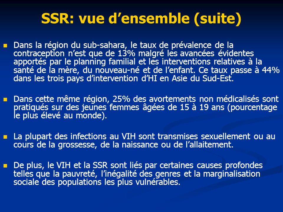 SSR: vue densemble (suite) Dans la région du sub-sahara, le taux de prévalence de la contraception nest que de 13% malgré les avancées évidentes apportés par le planning familial et les interventions relatives à la santé de la mère, du nouveau-né et de lenfant.