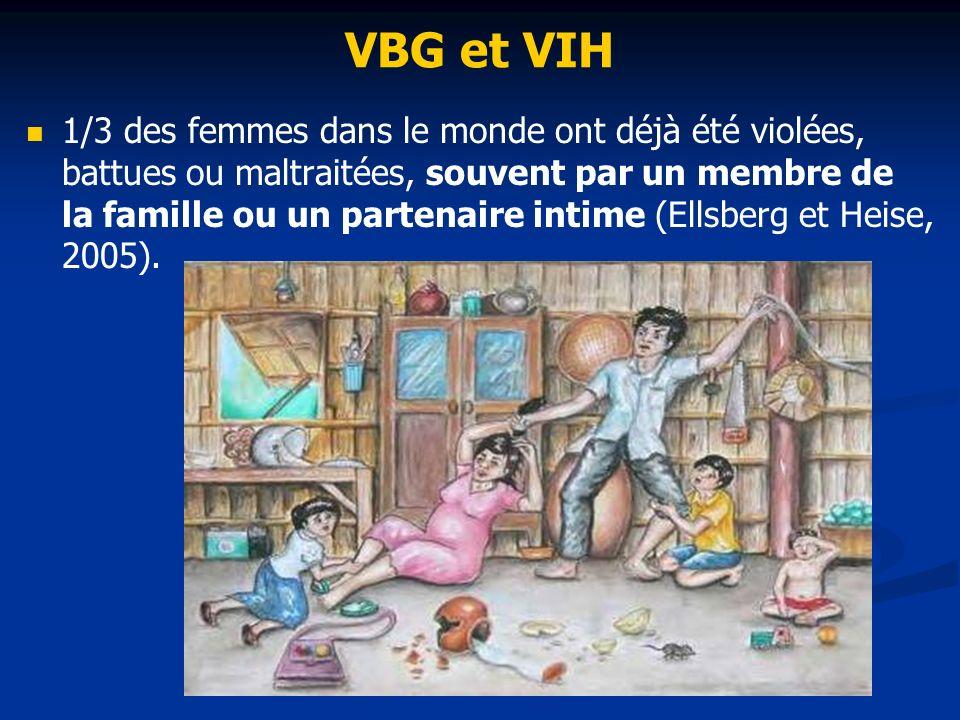 VBG et VIH 1/3 des femmes dans le monde ont déjà été violées, battues ou maltraitées, souvent par un membre de la famille ou un partenaire intime (Ellsberg et Heise, 2005).