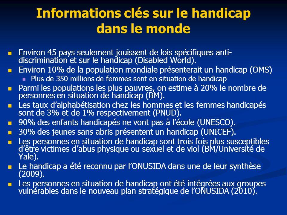 Informations clés sur le handicap dans le monde Environ 45 pays seulement jouissent de lois spécifiques anti- discrimination et sur le handicap (Disabled World).