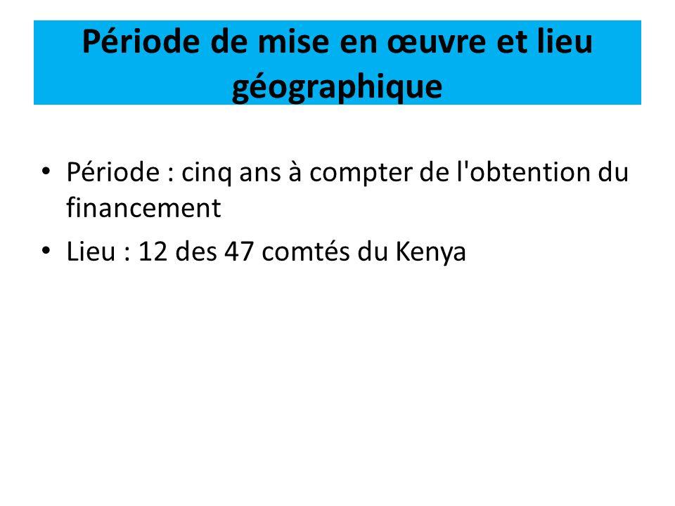 Principaux documents (projets antérieurs) TitreTypeAnnéeLangue Janga La Ukimwi, Je walemavu wako na haki.