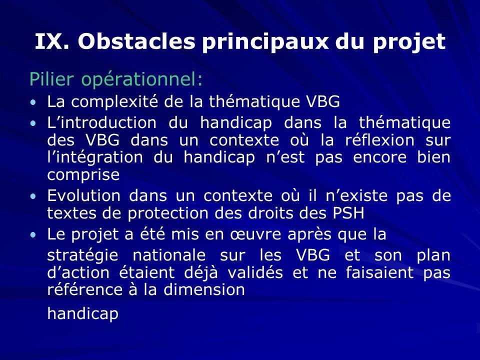 IX. Obstacles principaux du projet Pilier opérationnel: La complexité de la thématique VBG Lintroduction du handicap dans la thématique des VBG dans u