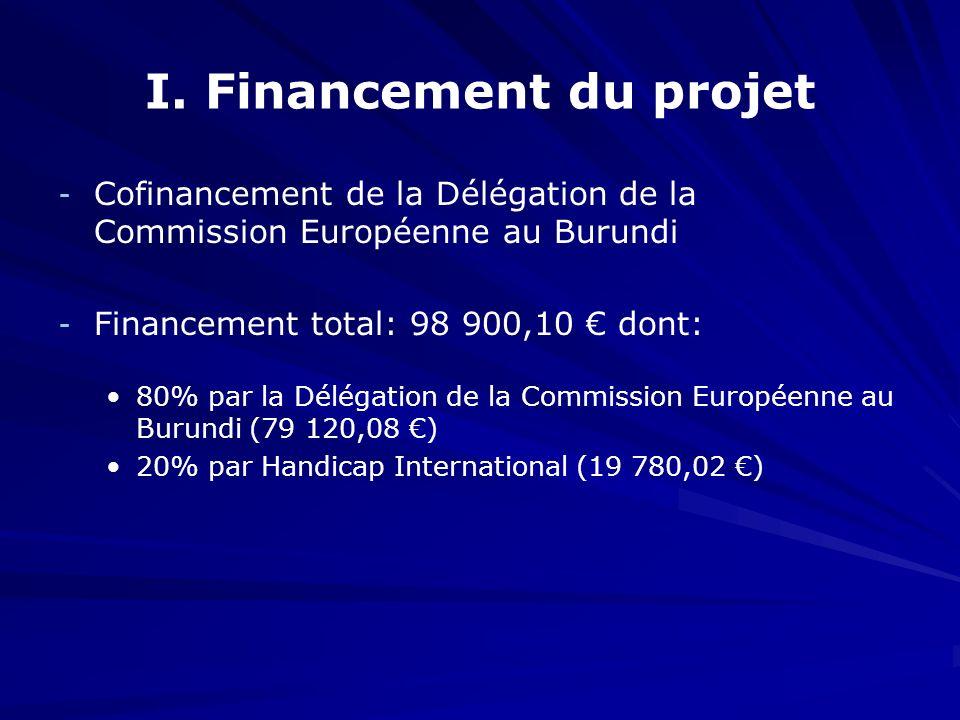 I. Financement du projet - - Cofinancement de la Délégation de la Commission Européenne au Burundi - - Financement total: 98 900,10 dont: 80% par la D