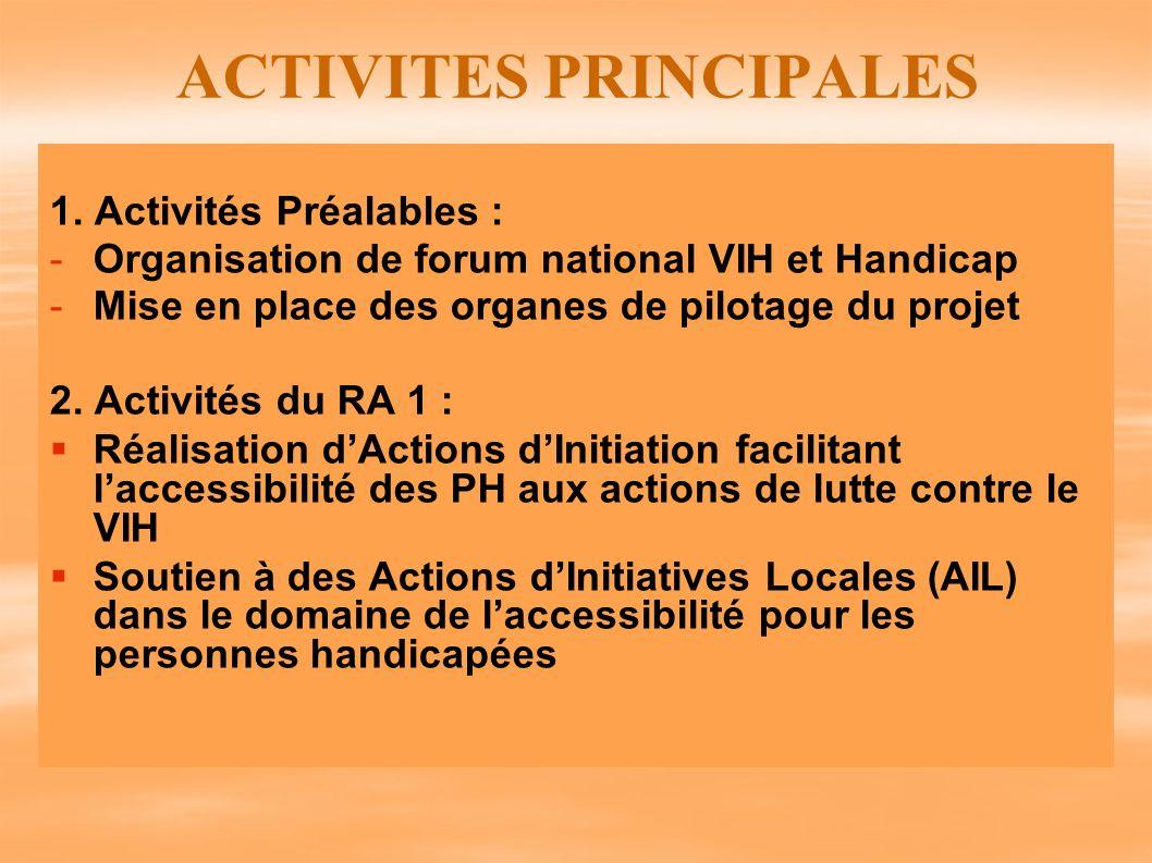 ACTIVITES PRINCIPALES 1. Activités Préalables : - -Organisation de forum national VIH et Handicap - -Mise en place des organes de pilotage du projet 2