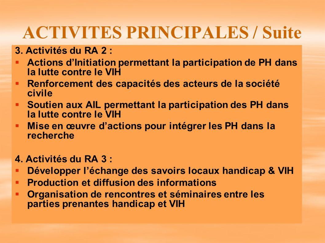 ACTIVITES PRINCIPALES / Suite 3. Activités du RA 2 : Actions dInitiation permettant la participation de PH dans la lutte contre le VIH Renforcement de