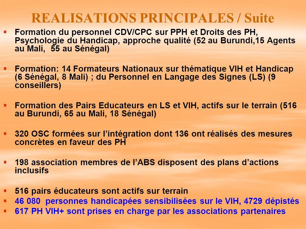 REALISATIONS PRINCIPALES / Suite Formation du personnel CDV/CPC sur PPH et Droits des PH, Psychologie du Handicap, approche qualité (52 au Burundi,15