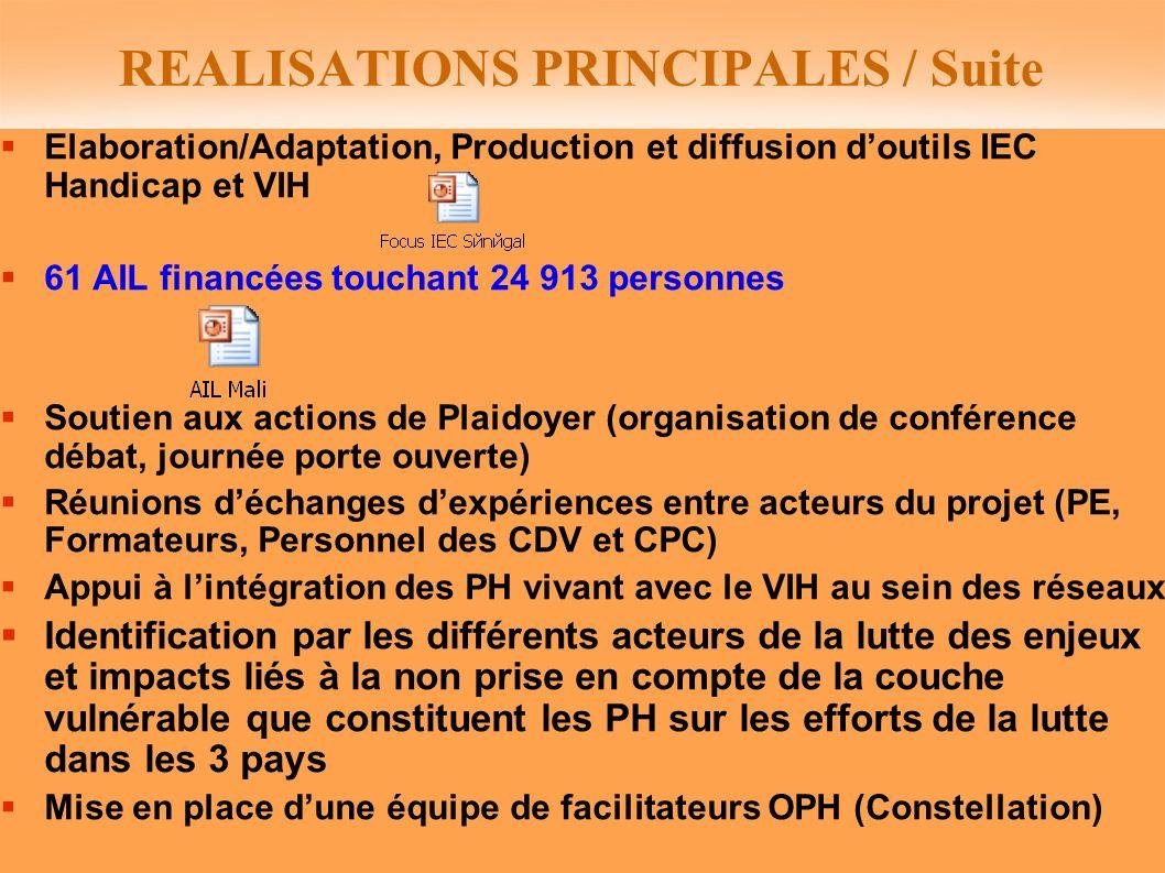 REALISATIONS PRINCIPALES / Suite Elaboration/Adaptation, Production et diffusion doutils IEC Handicap et VIH 61 AIL financées touchant 24 913 personne