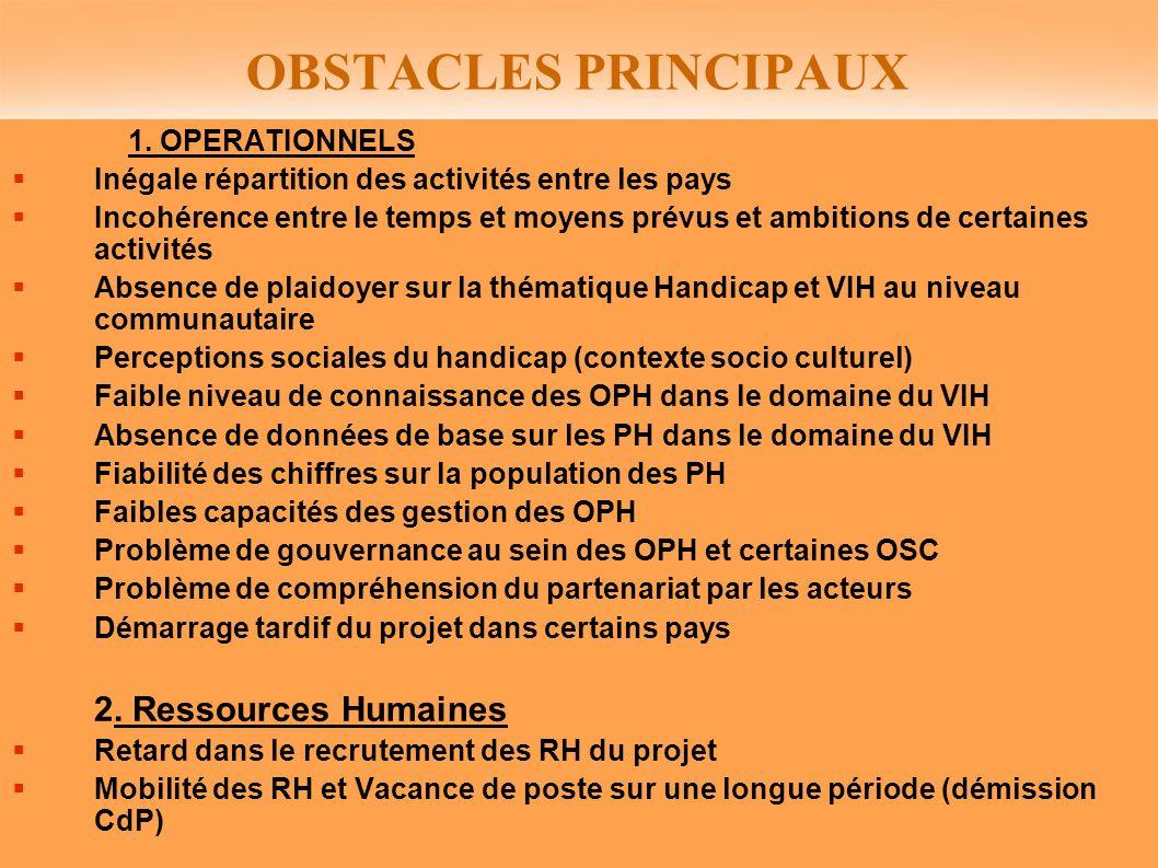 OBSTACLES PRINCIPAUX 1. OPERATIONNELS Inégale répartition des activités entre les pays Incohérence entre le temps et moyens prévus et ambitions de cer