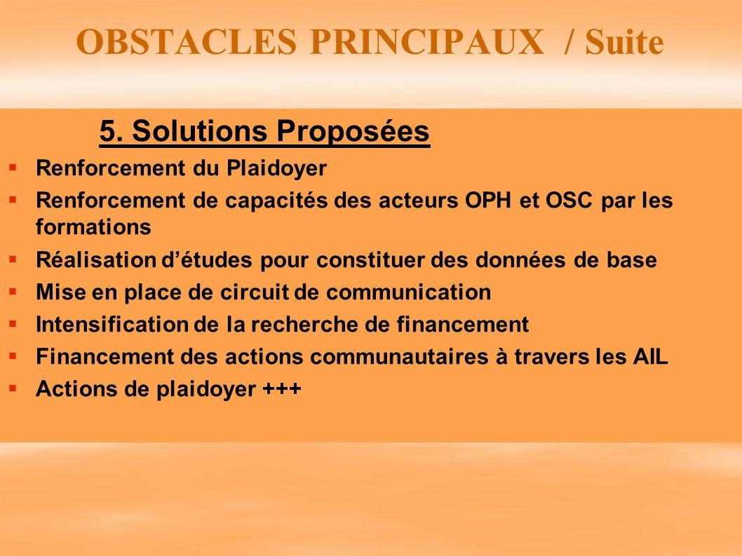 OBSTACLES PRINCIPAUX / Suite 5. Solutions Proposées Renforcement du Plaidoyer Renforcement de capacités des acteurs OPH et OSC par les formations Réal