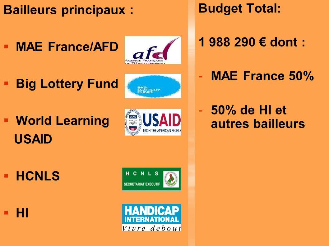 Bailleurs principaux : MAE France/AFD Big Lottery Fund World Learning USAID HCNLS HI Budget Total: 1 988 290 dont : - -MAE France 50% - -50% de HI et