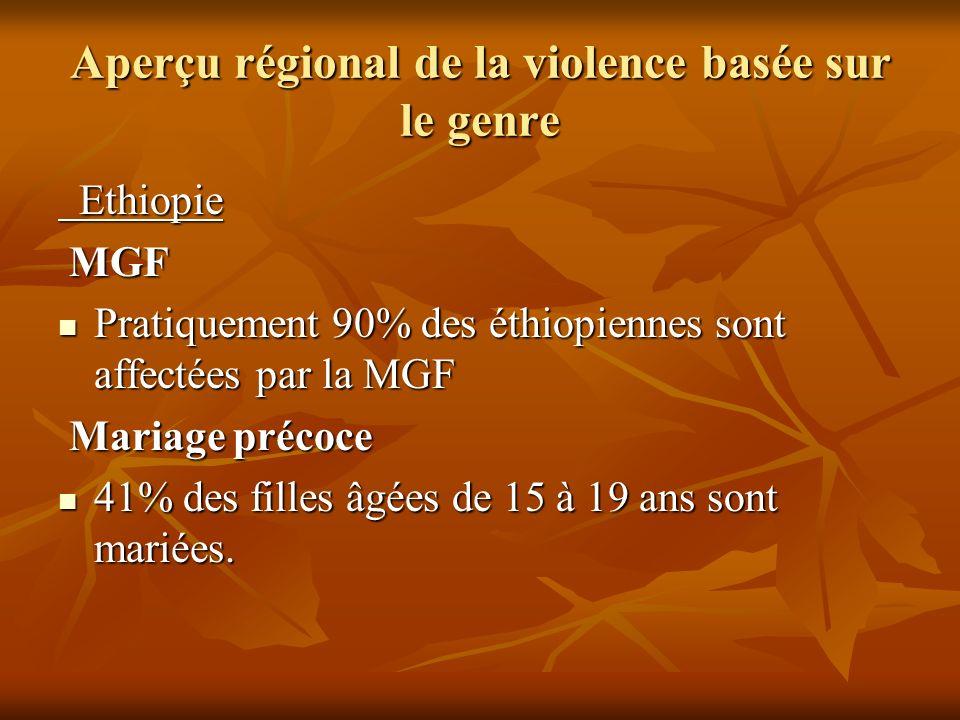 Aperçu régional de la violence basée sur le genre Ethiopie Ethiopie MGF MGF Pratiquement 90% des éthiopiennes sont affectées par la MGF Pratiquement 9