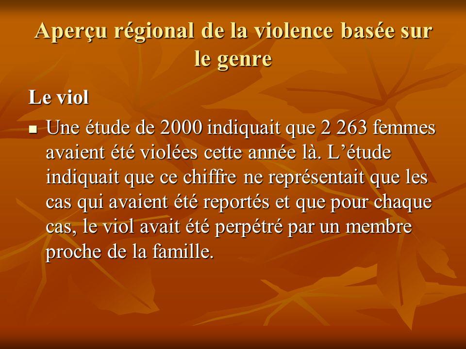 Aperçu régional de la violence basée sur le genre Le viol Une étude de 2000 indiquait que 2 263 femmes avaient été violées cette année là. Létude indi