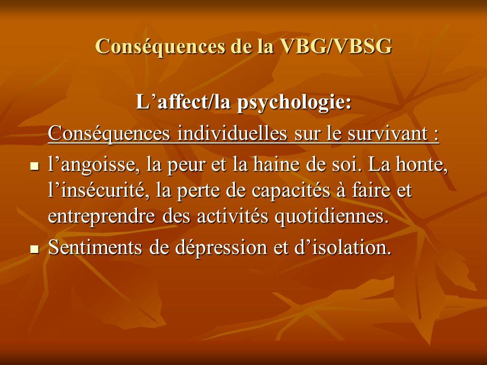 Conséquences de la VBG/VBSG Laffect/la psychologie: Conséquences individuelles sur le survivant : langoisse, la peur et la haine de soi. La honte, lin