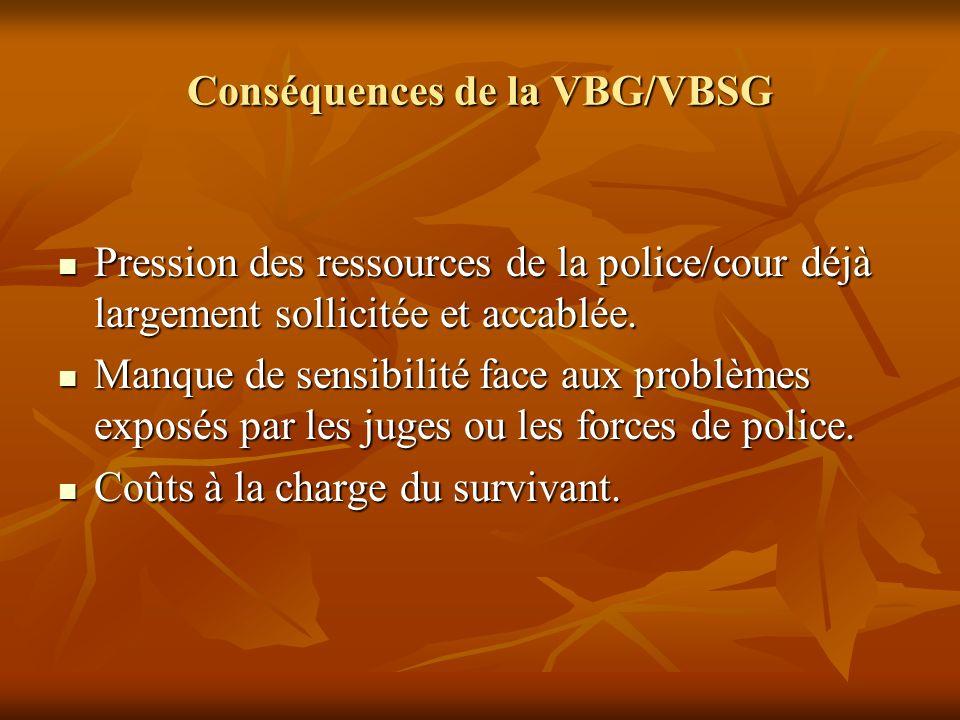 Conséquences de la VBG/VBSG Pression des ressources de la police/cour déjà largement sollicitée et accablée. Pression des ressources de la police/cour