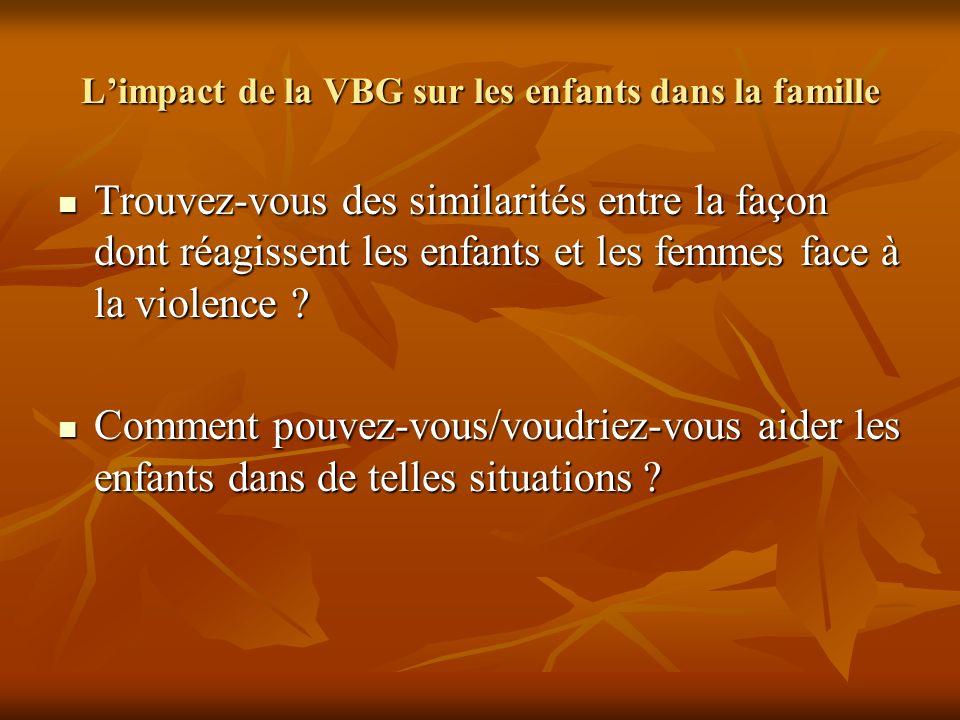 Limpact de la VBG sur les enfants dans la famille Trouvez-vous des similarités entre la façon dont réagissent les enfants et les femmes face à la viol