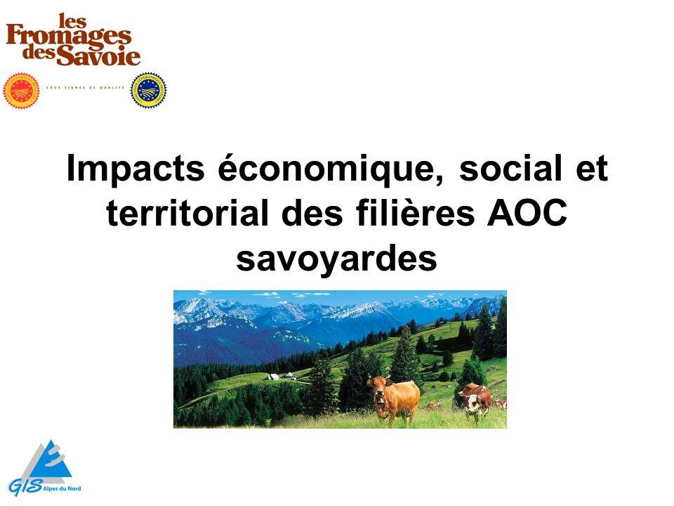 Limportance des fromages sous signes de qualité en Savoie En 1997, 21 000 t de fromages AOC (Abondance, Beaufort, Reblochon), dont 4 000 t en fermier ou individuel, En 2007, 31 000 t de fromages AOC et IGP (Abondance, Beaufort, Reblochon, Tome des Bauges, Chevrotin, Tomme de Savoie et Emmental de Savoie), dont 4 500 t en fermier ou individuel, 85 % de la production laitière en Savoie et Haute Savoie sous signes de qualité, 2 % de la production laitière nationale,