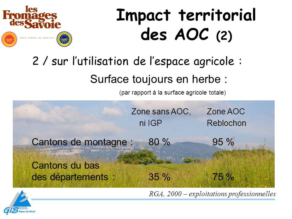 Surface toujours en herbe : (par rapport à la surface agricole totale) Zone sans AOC, Zone AOC ni IGPReblochon Cantons de montagne :80 % 95 % Cantons