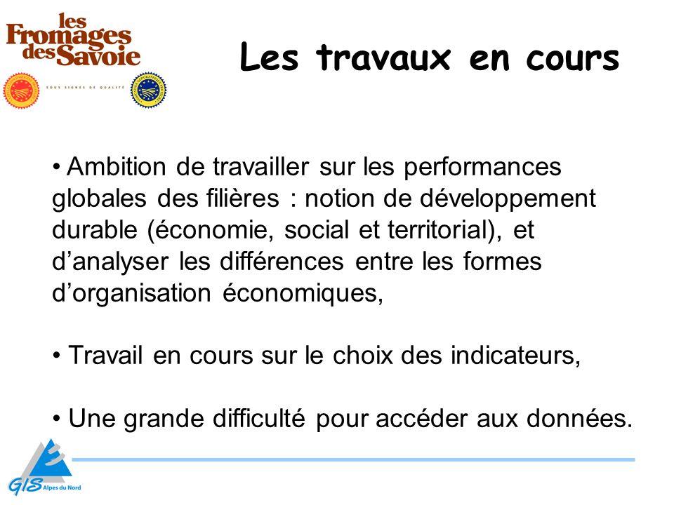 Ambition de travailler sur les performances globales des filières : notion de développement durable (économie, social et territorial), et danalyser le